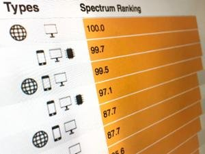 The 2017 Top Programming Languages