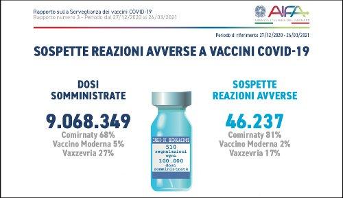 Vaccini: ne rimarrà solo uno (lo Pfizer)
