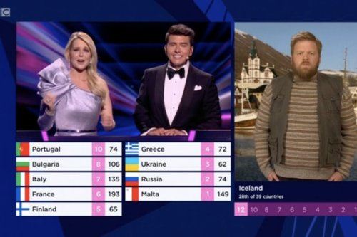 Olaf Yohansson is a Eurovision hit as he tries to award 12 points to Jaja Ding Dong
