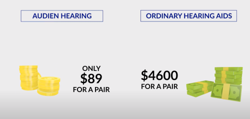 Audien Hearing Sets New Standards for the Hearing Aid Industry
