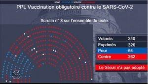 Covid-19 : Le sénat rejette la vaccination obligatoire