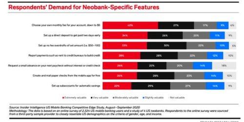 Majority, immigrant-focused US neobank, raises $19 million