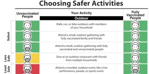 The CDC's new mask guidance explained in 2 handy charts — one for outdoors, one for indoors