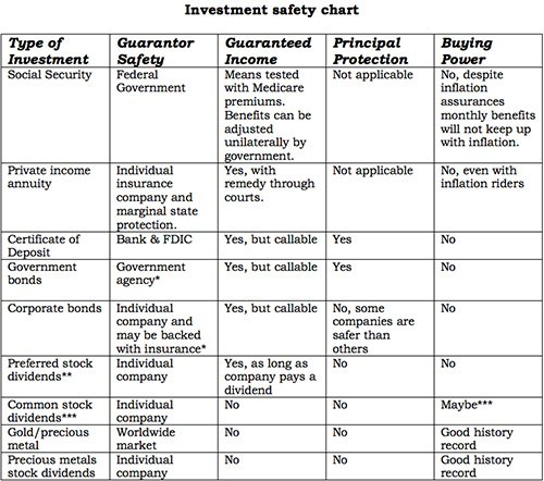 Investors Alley - cover