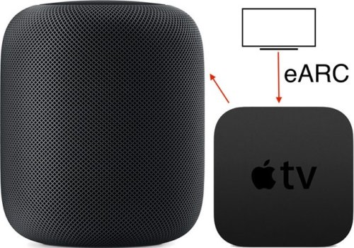 Apple Working on eARC Support for Newly Announced 2021 Apple TV 4K