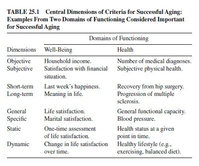 Successful Aging Research Paper