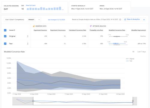 Crear experimentos en Google Optimize para mejorar la conversión de un sitio web - Joseba Ruiz Diez