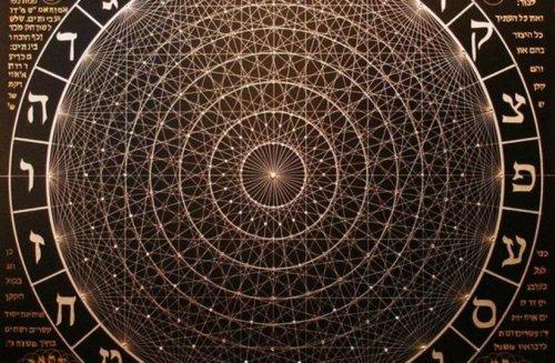 Kabbalah of Information: The Theory of Likeness