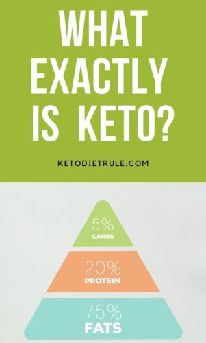 A Free Keto Diet Plan for Beginners to Lose Weight In 2020