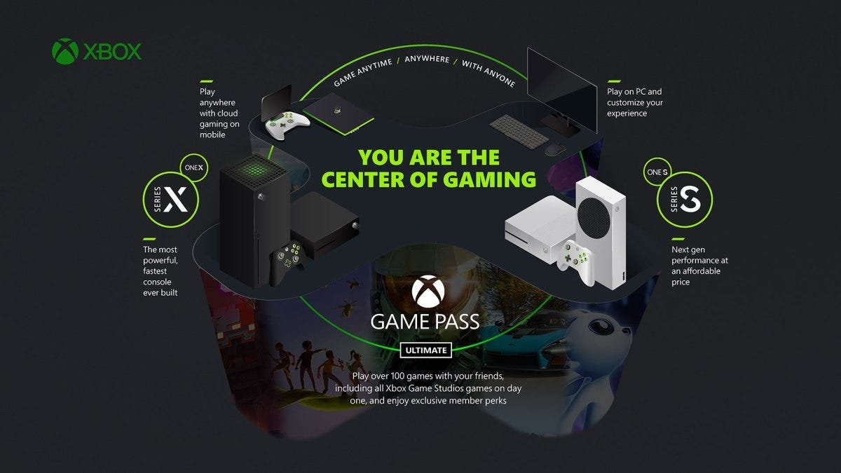 Xbox Wants To Let You Play Games Without A Console - cover