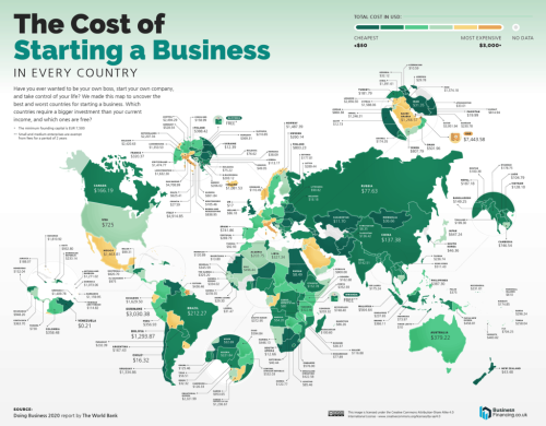The Cost of Starting a Business in Every Country - BusinessFinancing.co.uk