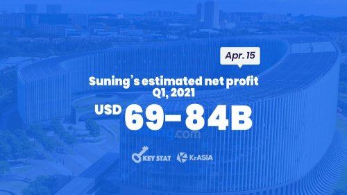 KEY STAT | Retailer Suning expects to turn a profit in Q1