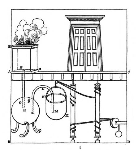 Les automates antiques, ces précurseurs des robots