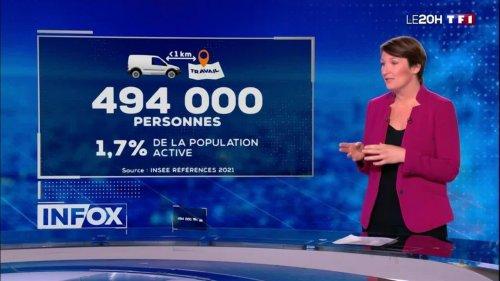 """Info/ Infox : """"42 % des trajets de moins d'un kilomètre"""" se font-ils en voiture ?"""