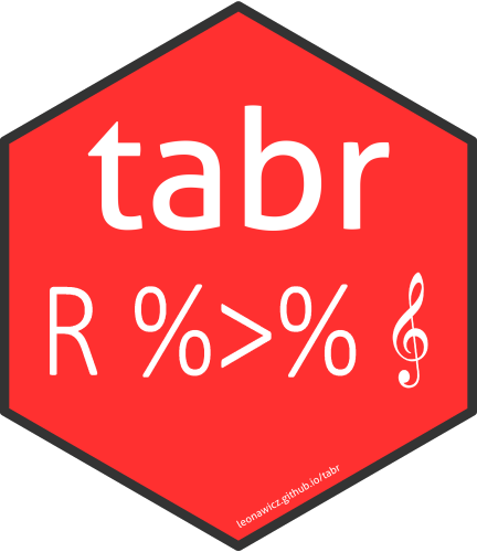 Music Notation Syntax, Manipulation, Analysis and Transcription in R