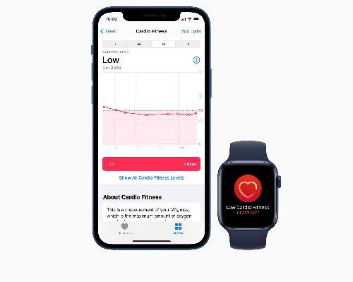 iPhone : bientôt un suivi de l'alimentation ? - Belgium-iPhone