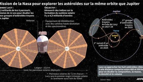 Lucy, la première mission de la Nasa vers les astéroïdes troyens, décolle samedi