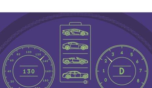 Lamborghini, Jaguar... Le coup d'accélérateur de l'automobile de luxe sur l'électrique