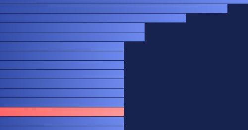Avortement : en Europe, le délai légal est de treize semaines en moyenne