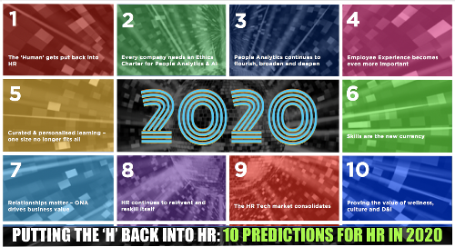 Putting the 'H' back into HR – 10 Predictions for HR in 2020