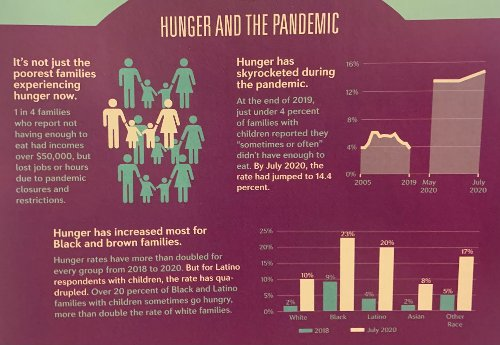 James Wogan LCSW on LinkedIn: #Hunger #PublicHealth #Equity