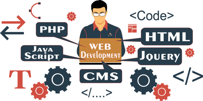 India's No #1 Web Designing company   Call Us - +91-9873138444 - cover