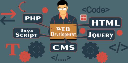 India's No #1 Web Designing company   Call Us - +91-9873138444 cover image
