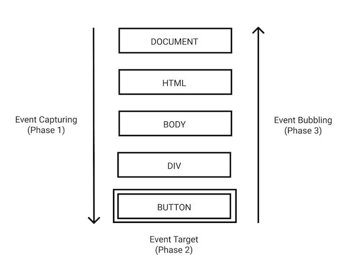 Programatica - cover