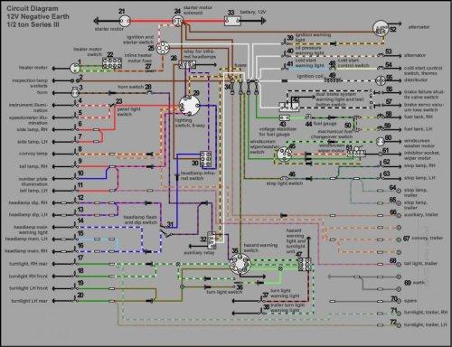 Land Rover Wiring Diagram Series - Wiring Diagram