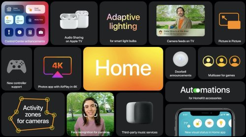 'HomePod mini' and Next Apple TV May Use Ultra Wideband to Track Your Location Around the Home
