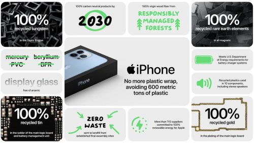 Apple and Belkin Reducing Environmental Impact of Packaging With iPhone 13 Launch