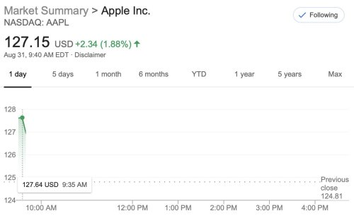 Apple Shares Rise as Trading Begins Following Four-for-One Stock Split