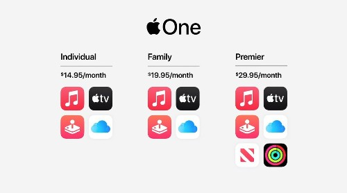 Apple One Subscription Plans Will Support Users Who Have Multiple Apple IDs