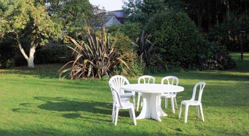 Comment blanchir un mobilier de jardin en plastique ?