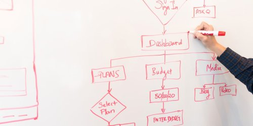 The 8 Best Google Docs Add-Ons for Creating Diagrams