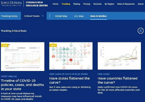 How to Use the Johns Hopkins Website to Track COVID-19 Trends