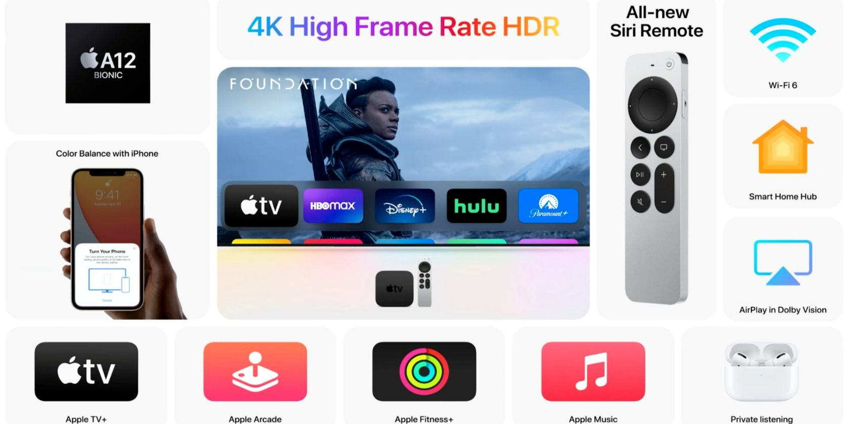 What You Need to Know About the New Apple TV 4K