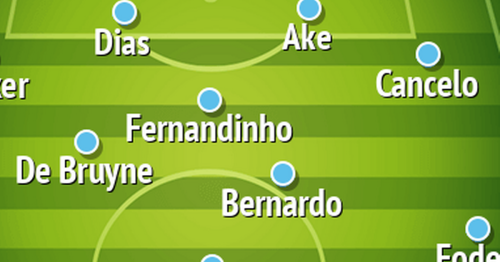Man City line-up vs Chelsea discussed amid Stones and Laporte doubts