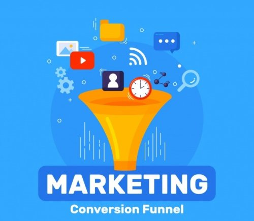WHAT ARE MARKETING FUNNEL AND HOW DO THEY WORK?