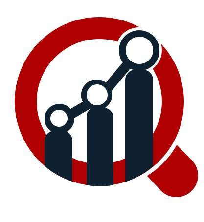 Ophthalmic Viscoelastic Devices Market Size is projected to growing at a CAGR of 11.6 % By 2027 | Industry Report, Growth Analysis, Regional Trends By MRFR | Medgadget - Flipboard