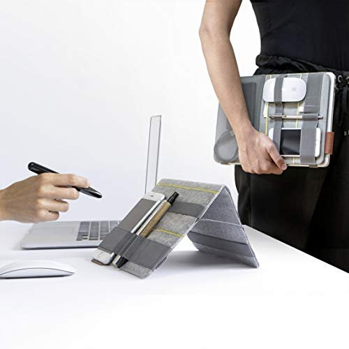 Portable organizer attachable to your devices