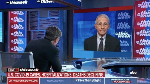ABC's Stephanopoulos Presses Fauci Over Rand Paul Calling for His Firing: Was US-Funded Wuhan Lab Research 'Riskier Than We Know?'