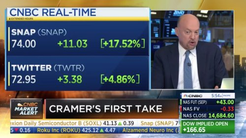 Jim Cramer Says China's Regime is Gunning for American Investors: 'This is Stalinist'