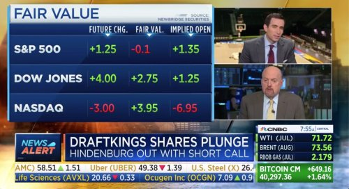 Jim Cramer Warns of Journalist-Induced Market Breakdown if 'Tortuous' Questions Cause Fed Chair to Slip Up