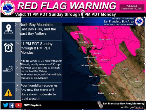 Dangerous Bay Area fire conditions emerge again following brief rain