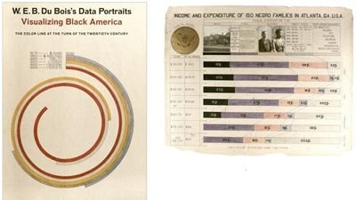 Telling Stories with Library Data