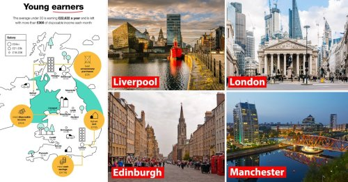 Cities where under-30s earn the most revealed – and London isn't highest