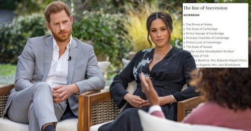 Meghan and Harry's daughter still missing from royal line of succession