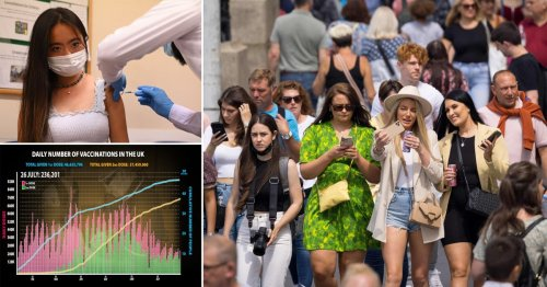 UK 'may have already reached herd immunity' but Boris still warns of Covid risk