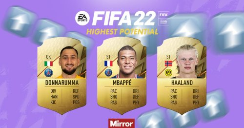 FIFA 22 Career Mode highest potential players with Liverpool and Chelsea stars
